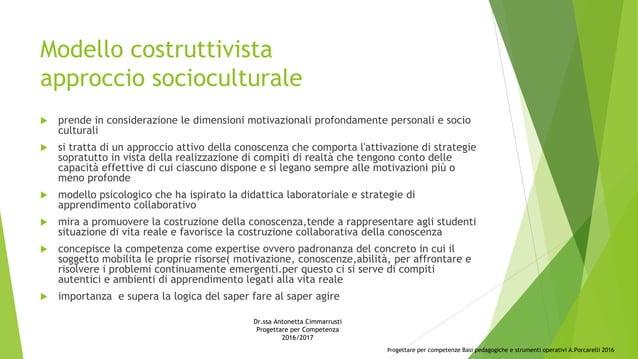 Modello costruttivista approccio socioculturale  prende in considerazione le dimensioni motivazionali profondamente perso...