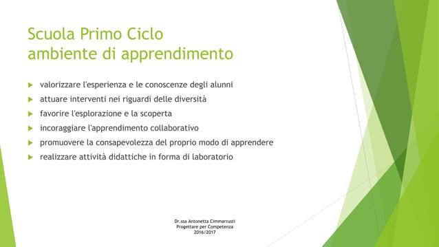Scuola Primo Ciclo ambiente di apprendimento  valorizzare l'esperienza e le conoscenze degli alunni  attuare interventi ...
