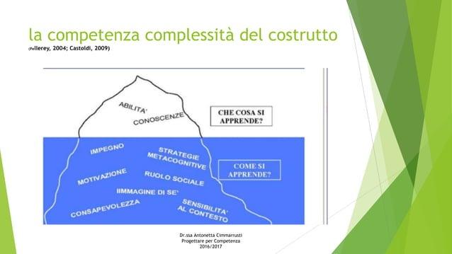 la competenza complessità del costrutto (Pellerey, 2004; Castoldi, 2009) Dr.ssa Antonetta Cimmarrusti Progettare per Compe...