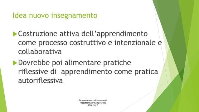 Idea nuovo insegnamento Costruzione attiva dell'apprendimento come processo costruttivo e intenzionale e collaborativa D...