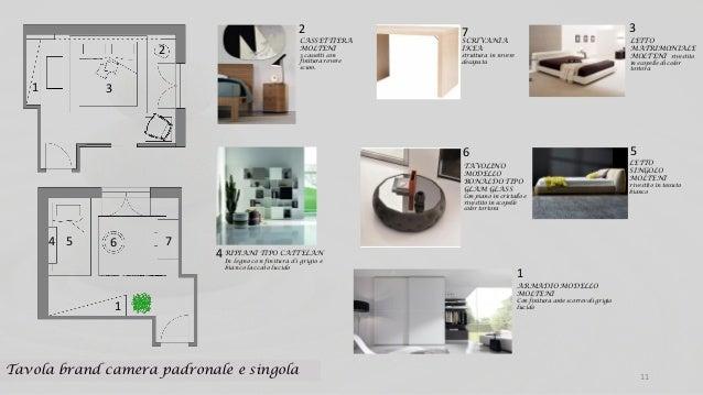 Progetti di interior design - Progetti interior design ...