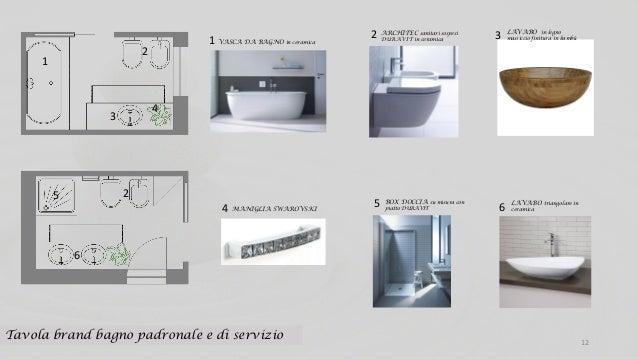 Progetto definitivodi dennis mignolli per esame corso - Piatto doccia triangolare ...