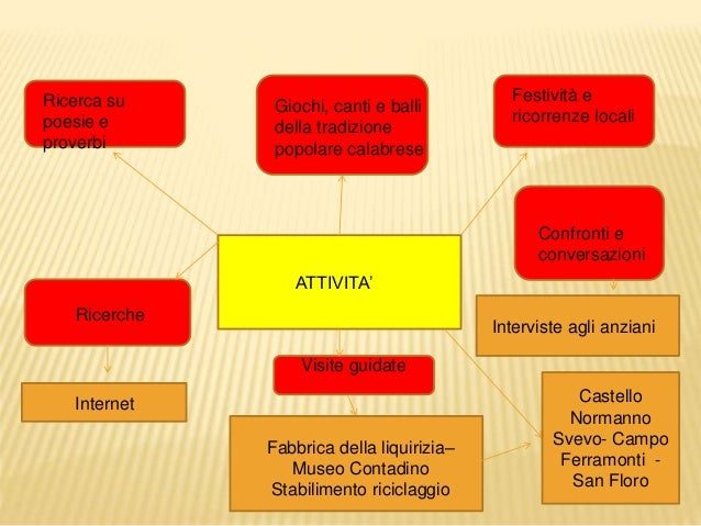 Istituto Comprensivo di Cessaniti Slide 3