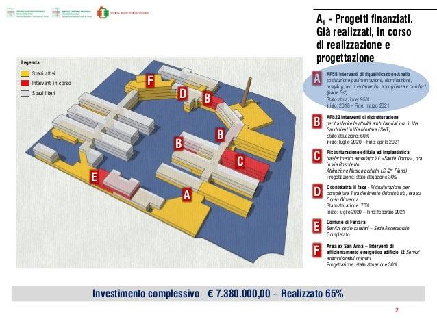 Progetto Ristrutturazione Casa Della Salute Cittadella San Rocco Ex