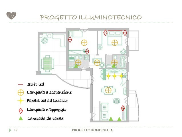 Scrittoio Shabby Chic Tiziano Cantori : Presenzazione progetto rondinella corso ineterior design i