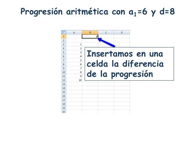 La hoja de cálculo y las progresiones aritméticas y geométricas