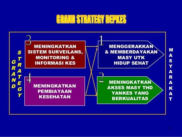 Program desi-ambi Slide 3