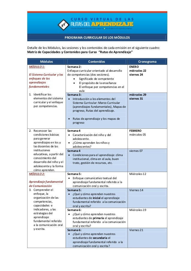 PROGRAMA CURRICULAR DE LOS MÓDULOS Detalle de los Módulos, las sesiones y los contenidos de cada emisión en el siguiente c...