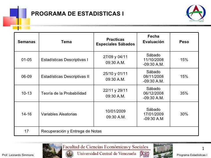 PROGRAMA DE ESTADISTICAS I  15% Sábado 08/11/2008 -09:30 A.M. 25/10 y 01/11 09:30 A.M. Estadísticas Descriptivas II 06-09 ...