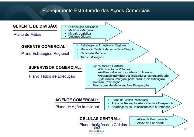 Estratégia de fidelização de clientes nas organizações um estudo de caso no mercado xxxx 5