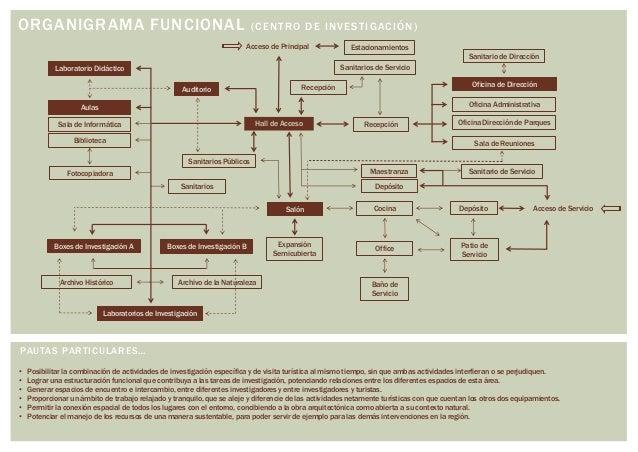 Programa arquitectonico for Programas para crear planos arquitectonicos