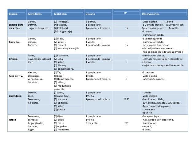 Programa arquitectonico for Ejemplo de programa de necesidades arquitectura