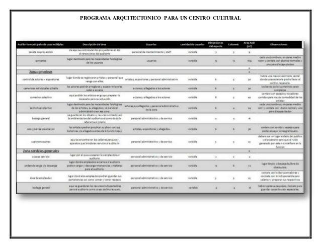 Programa arquitectonico auditorio for Programa arquitectonico