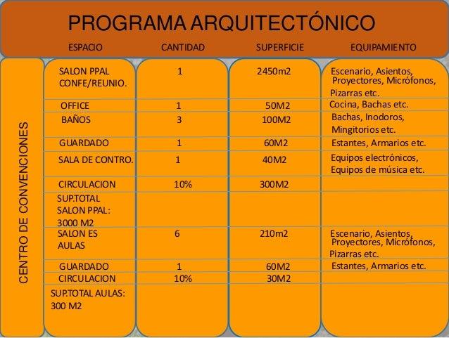 Programa arquitectonico tucuman for Programa arquitectonico