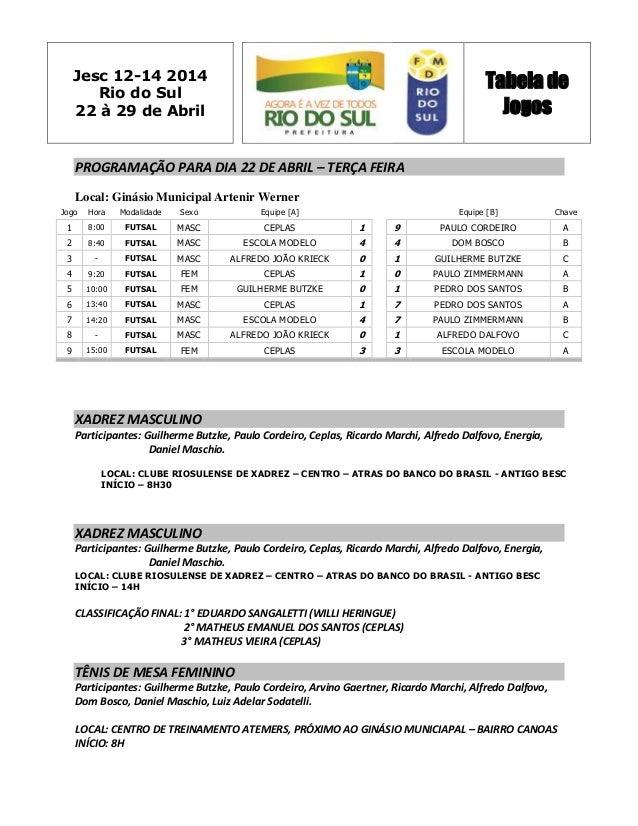 Jesc 12-14 2014 Rio do Sul 22 à 29 de Abril Tabela de Jogos PROGRAMAÇÃO PARA DIA 22 DE ABRIL – TERÇA FEIRA Local: Ginásio ...