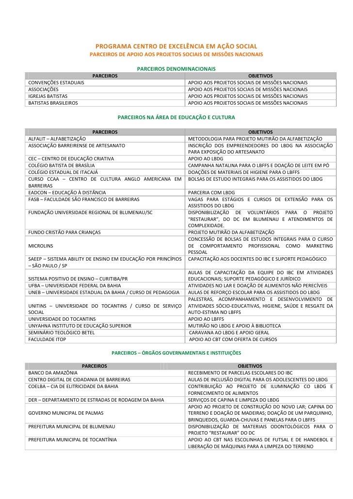 PROGRAMA CENTRO DE EXCELÊNCIA EM AÇÃO SOCIAL                         PARCEIROS DE APOIO AOS PROJETOS SOCIAIS DE MISSÕES NA...