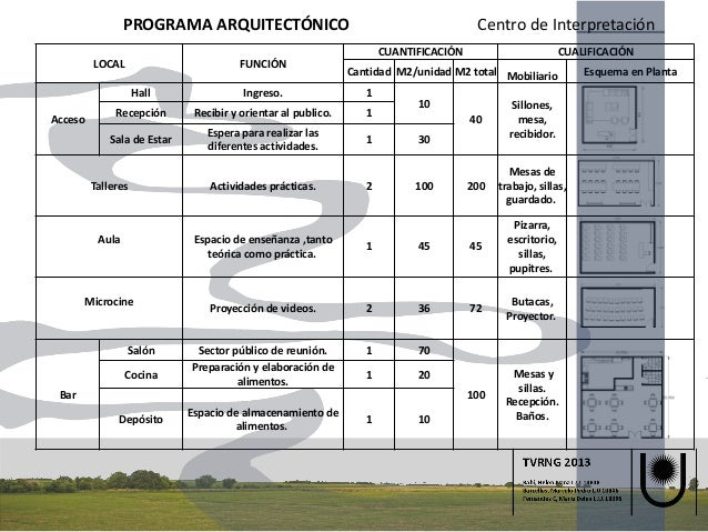 Programa centro de interpretaci n for Programa arquitectonico