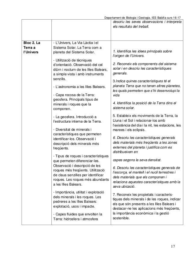 P A G E  * A r Departament de Biologia i Geologia. IES Balàfia curs 16-17 17 descriu les seves observacions i interpreta e...