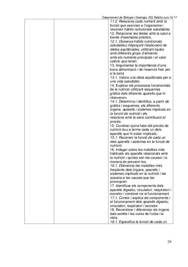 P A G E  * A r Departament de Biologia i Geologia. IES Balàfia curs 16-17 29 11.2. Relaciona cada nutrient amb la funció q...
