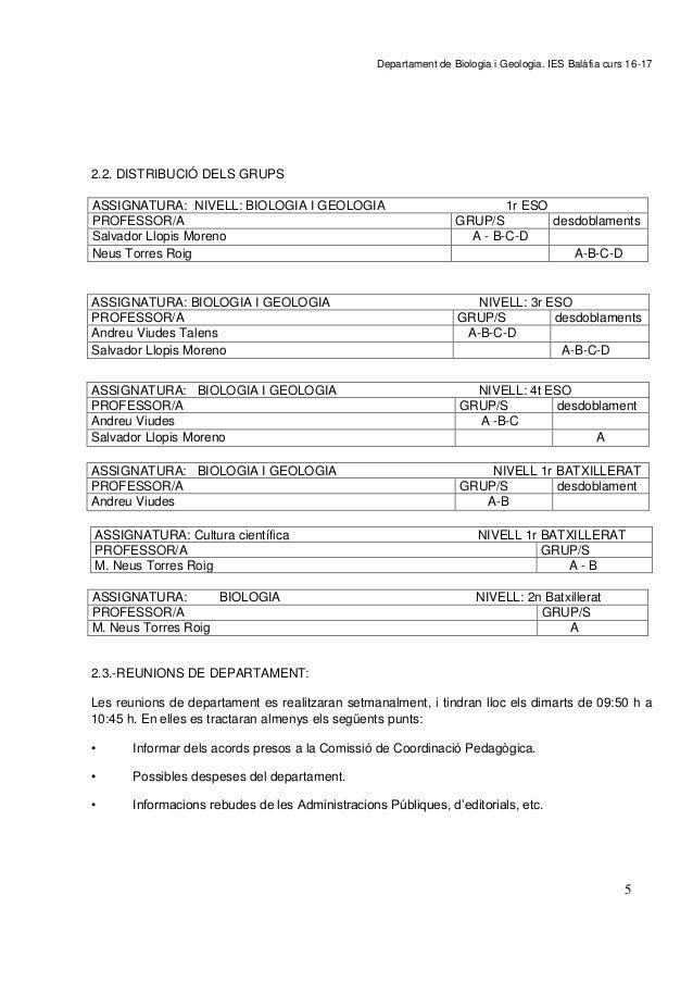 P A G E  * A r Departament de Biologia i Geologia. IES Balàfia curs 16-17 5 2.2. DISTRIBUCIÓ DELS GRUPS ASSIGNATURA: NIVEL...