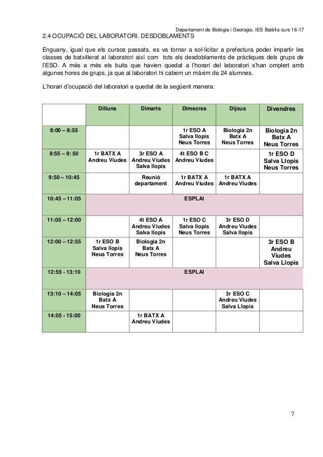 P A G E  * A r Departament de Biologia i Geologia. IES Balàfia curs 16-17 7 2.4 OCUPACIÓ DEL LABORATORI. DESDOBLAMENTS Eng...