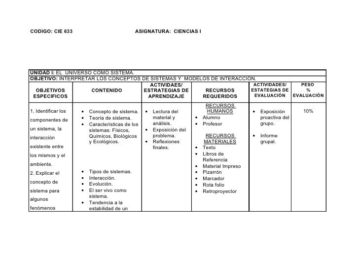 CODIGO: CIE 633                               ASIGNATURA: CIENCIAS IUNIDAD I: EL UNIVERSO COMO SISTEMA.OBJETIVO: INTERPRET...