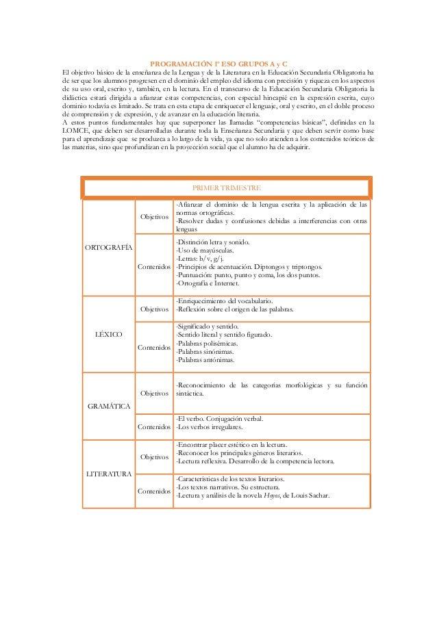 PROGRAMACIÓN 1º ESO GRUPOS A y C El objetivo básico de la enseñanza de la Lengua y de la Literatura en la Educación Secund...