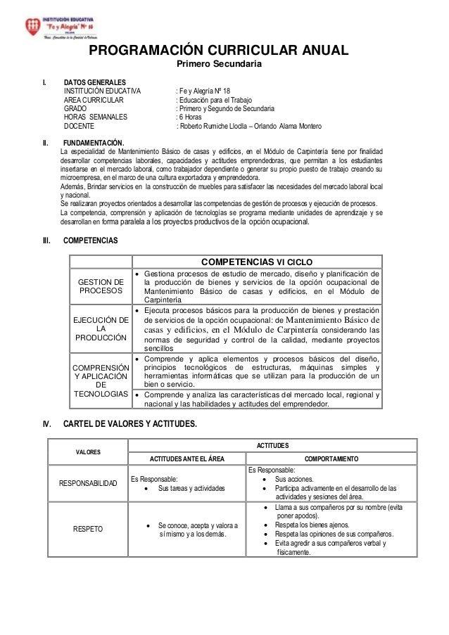 PROGRAMACIÓN CURRICULAR ANUAL Primero Secundaria I. DATOS GENERALES INSTITUCIÓN EDUCATIVA : Fe y Alegría Nº 18 AREA CURRIC...