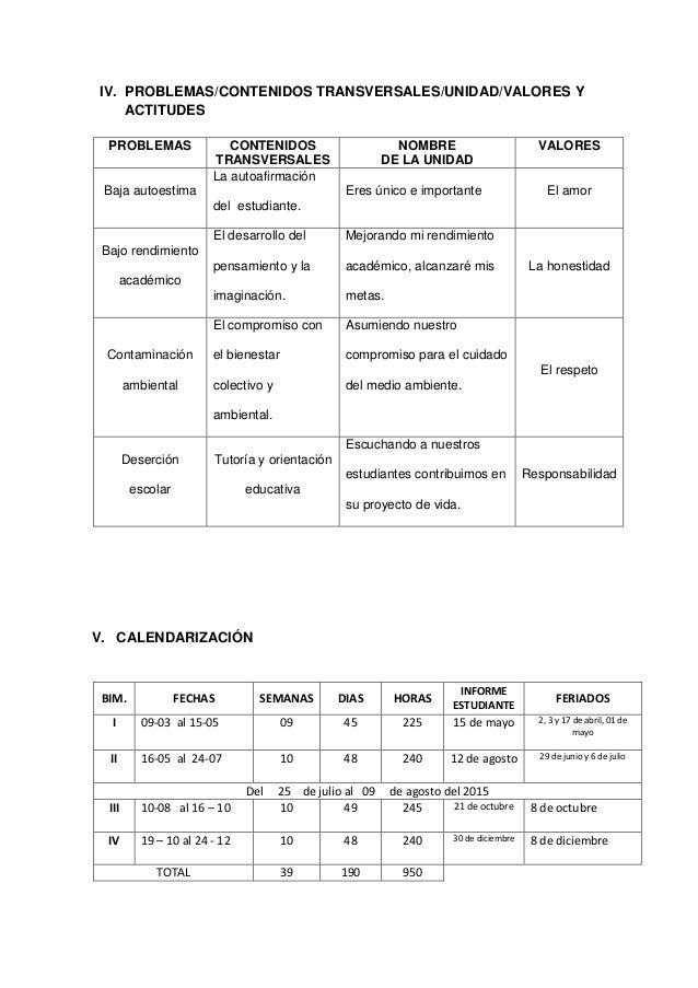 IV. PROBLEMAS/CONTENIDOS TRANSVERSALES/UNIDAD/VALORES Y ACTITUDES PROBLEMAS CONTENIDOS TRANSVERSALES NOMBRE DE LA UNIDAD V...