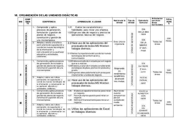 VII. ORGANIZACIÒN DE LAS UNIDADES DIDÁCTICAS BIM COMP ONEN TE COMPETENCIA APRENDIZAJES A LOGRAR Nombre de la Unidad Tipo d...