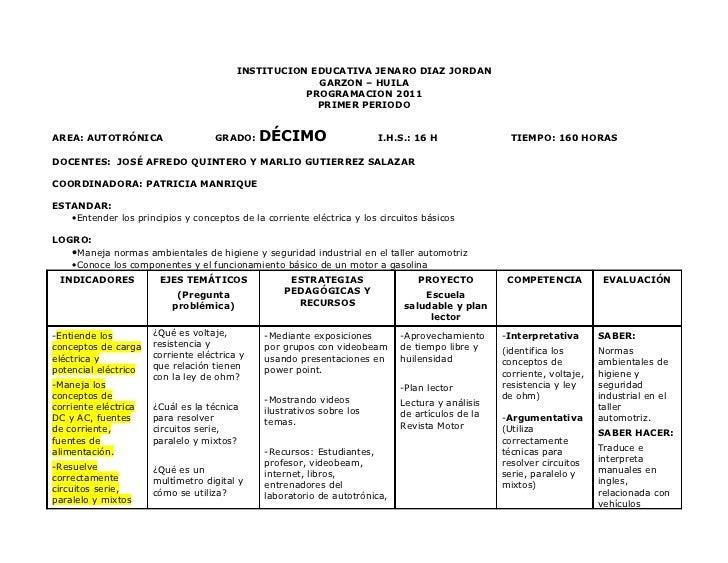 INSTITUCION EDUCATIVA JENARO DIAZ JORDAN                                                      GARZON – HUILA              ...