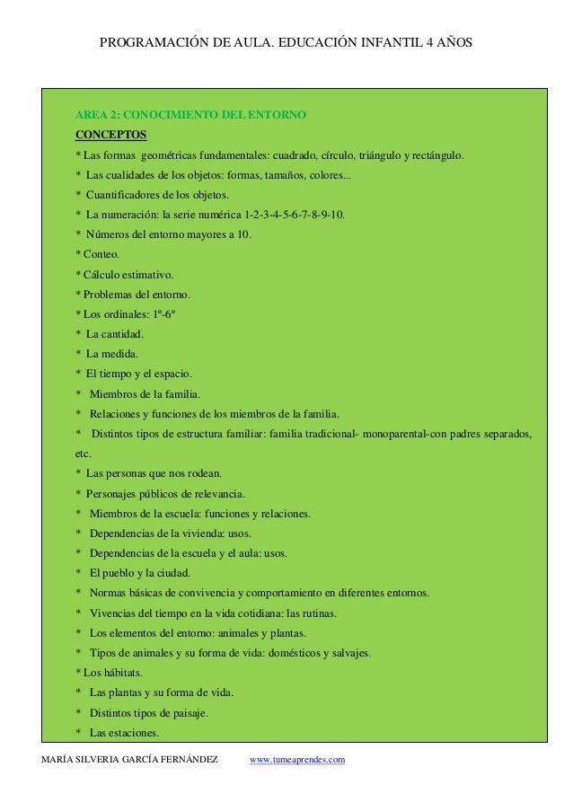 PROGRAMACIÓN DE AULA. EDUCACIÓN INFANTIL 4 AÑOS MARÍA SILVERIA GARCÍA FERNÁNDEZ www.tumeaprendes.com AREA 2: CONOCIMIENTO ...