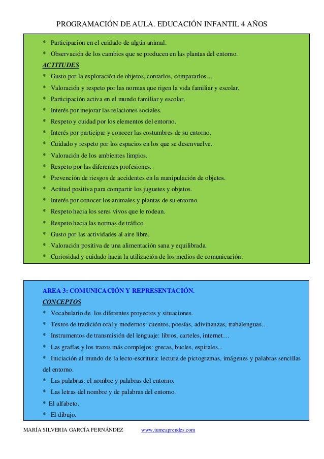 PROGRAMACIÓN DE AULA. EDUCACIÓN INFANTIL 4 AÑOS MARÍA SILVERIA GARCÍA FERNÁNDEZ www.tumeaprendes.com * Participación en el...