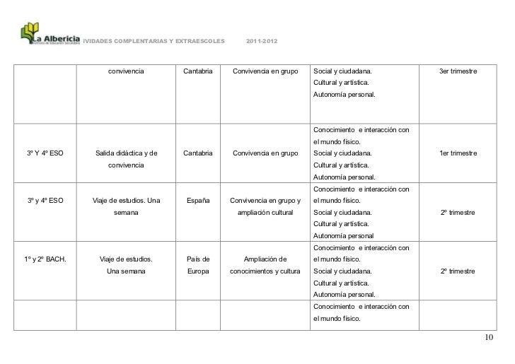 ACTIVIDADES COMPLENTARIAS Y EXTRAESCOLES        2011-2012                          convivencia         Cantabria    Conviv...