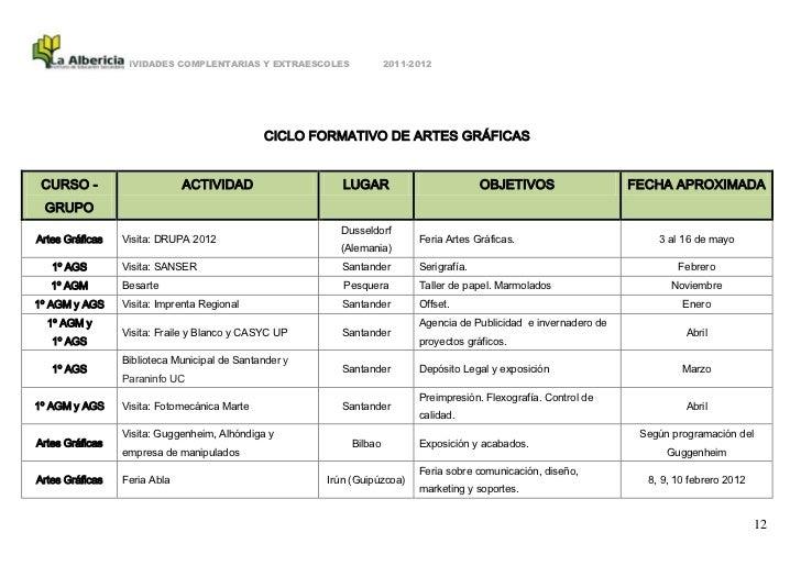 ACTIVIDADES COMPLENTARIAS Y EXTRAESCOLES              2011-2012                                                CICLO FORMA...