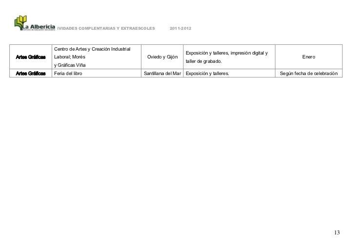 ACTIVIDADES COMPLENTARIAS Y EXTRAESCOLES              2011-2012                   Centro de Artes y Creación Industrial   ...