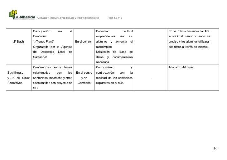 ACTIVIDADES COMPLENTARIAS Y EXTRAESCOLES                    2011-2012                 Participación      en       el      ...