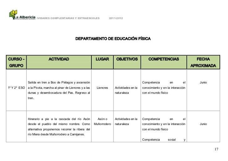 ACTIVIDADES COMPLENTARIAS Y EXTRAESCOLES                     2011-2012                                                  DE...
