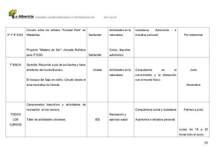 """ACTIVIDADES COMPLENTARIAS Y EXTRAESCOLES                    2011-2012              Circuito entre los árboles """"Forestal Pa..."""