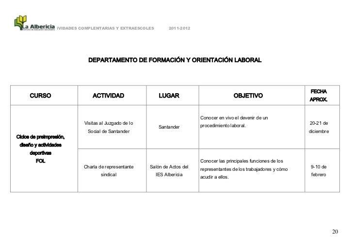 ACTIVIDADES COMPLENTARIAS Y EXTRAESCOLES         2011-2012                              DEPARTAMENTO DE FORMACIÓN Y ORIENT...
