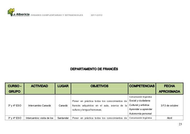 ACTIVIDADES COMPLENTARIAS Y EXTRAESCOLES                 2011-2012                                                       D...
