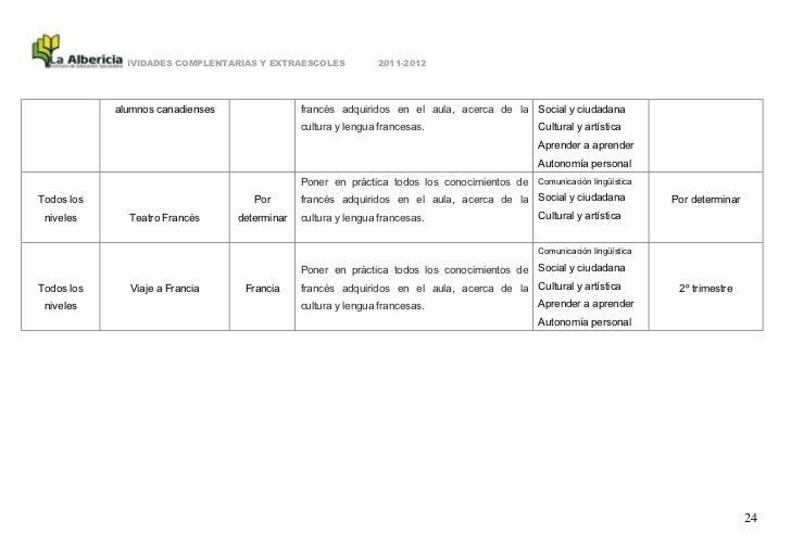 ACTIVIDADES COMPLENTARIAS Y EXTRAESCOLES            2011-2012             alumnos canadienses                francés adqui...