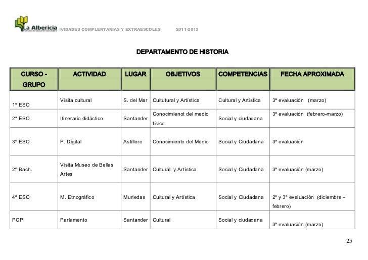 ACTIVIDADES COMPLENTARIAS Y EXTRAESCOLES           2011-2012                                               DEPARTAMENTO DE...