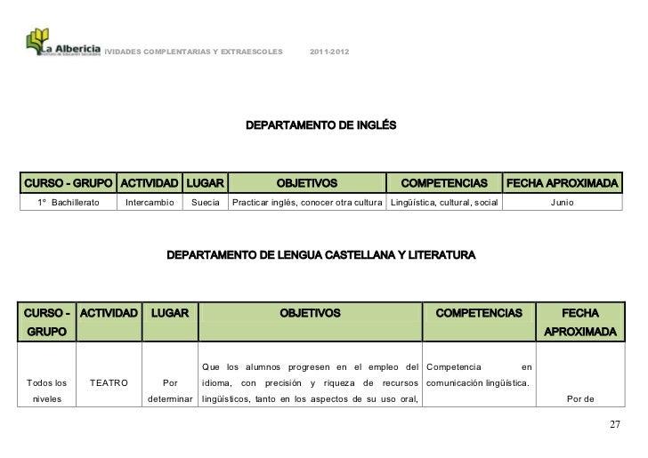 ACTIVIDADES COMPLENTARIAS Y EXTRAESCOLES           2011-2012                                                 DEPARTAMENTO ...