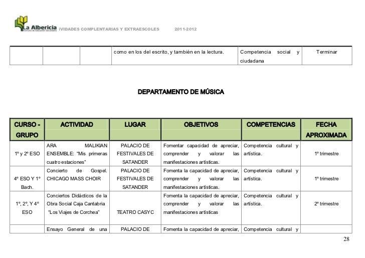ACTIVIDADES COMPLENTARIAS Y EXTRAESCOLES                2011-2012                                              como en los...