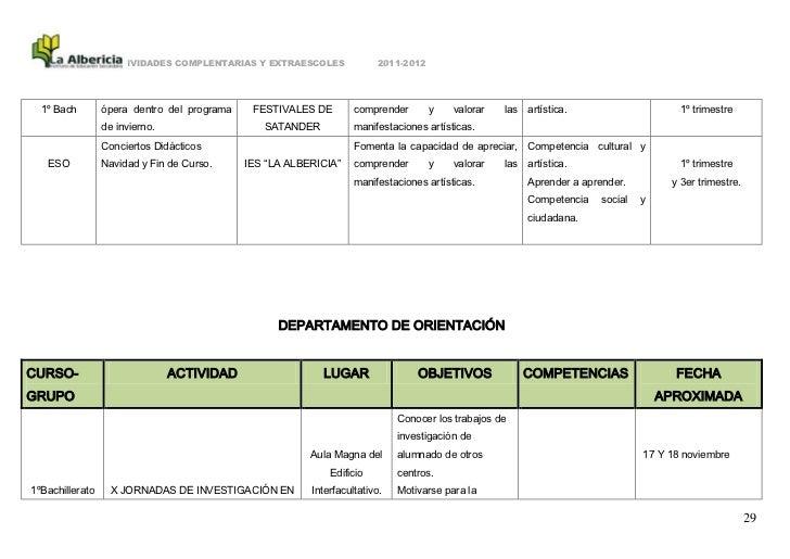 ACTIVIDADES COMPLENTARIAS Y EXTRAESCOLES               2011-2012  1º Bach        ópera dentro del programa    FESTIVALES D...