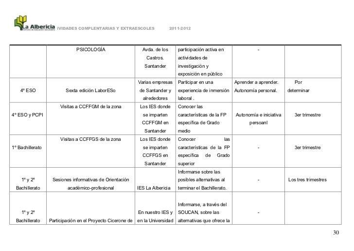 ACTIVIDADES COMPLENTARIAS Y EXTRAESCOLES                    2011-2012                               PSICOLOGÍA            ...