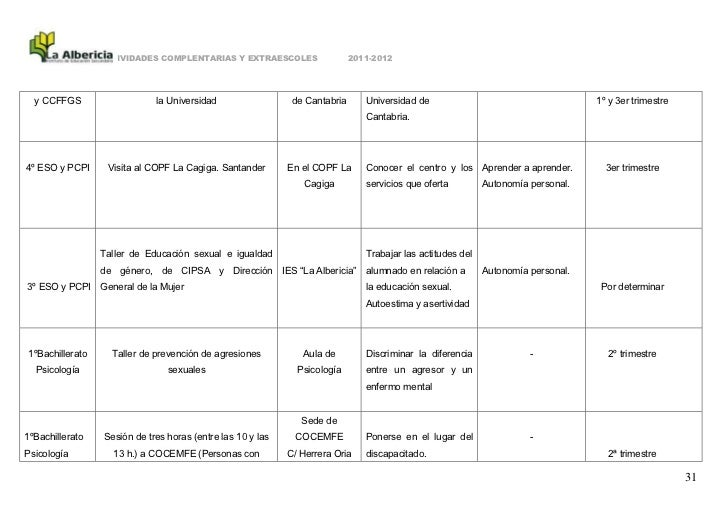 ACTIVIDADES COMPLENTARIAS Y EXTRAESCOLES                   2011-2012  y CCFFGS                   la Universidad           ...