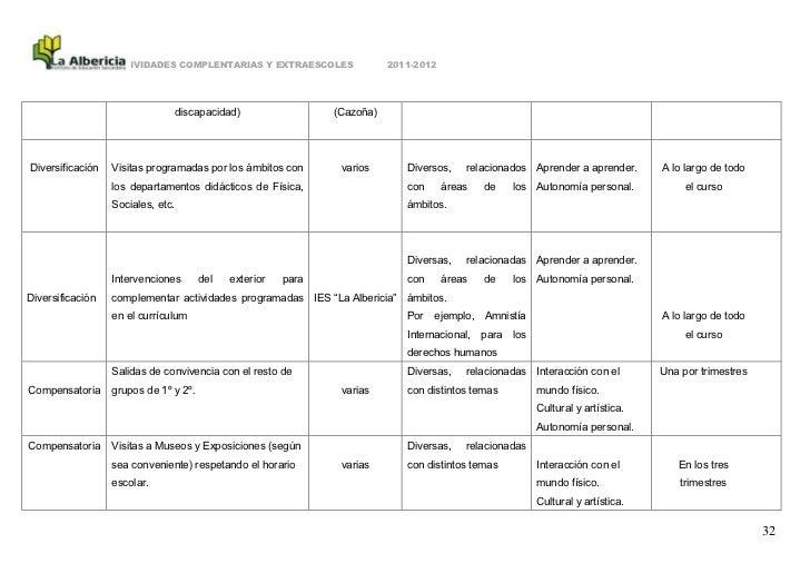 ACTIVIDADES COMPLENTARIAS Y EXTRAESCOLES                2011-2012                                   discapacidad)         ...