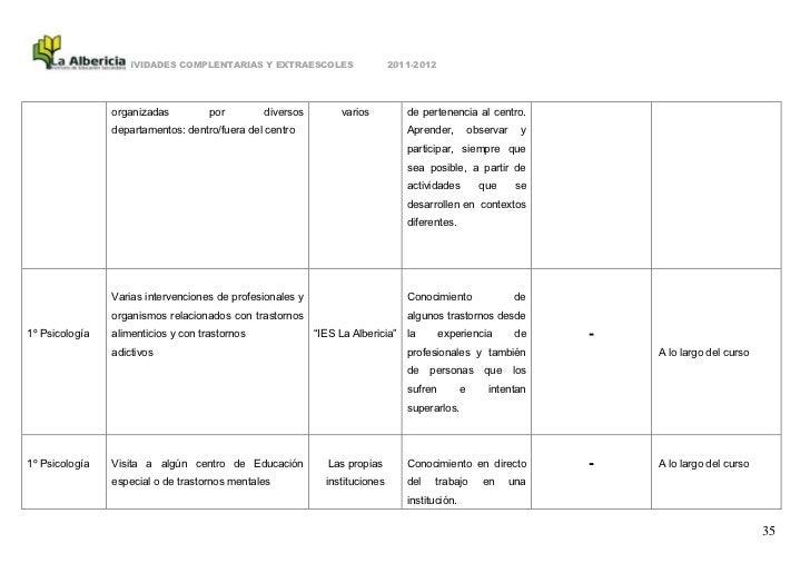 ACTIVIDADES COMPLENTARIAS Y EXTRAESCOLES                     2011-2012                organizadas          por        dive...